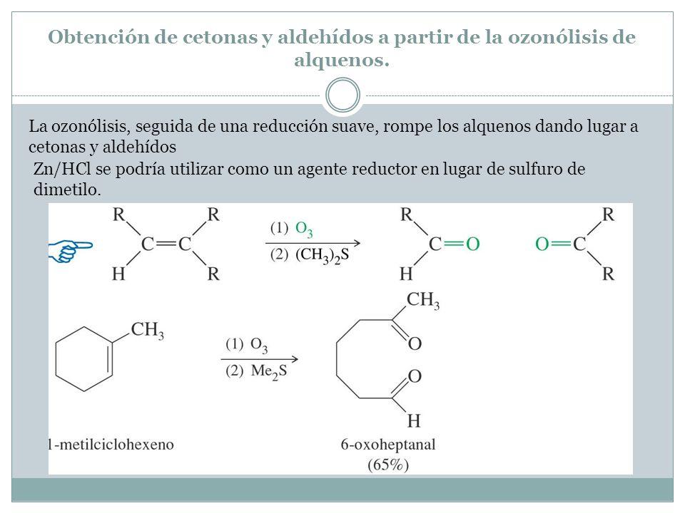 Obtención de cetonas y aldehídos a partir de la ozonólisis de alquenos. La ozonólisis, seguida de una reducción suave, rompe los alquenos dando lugar