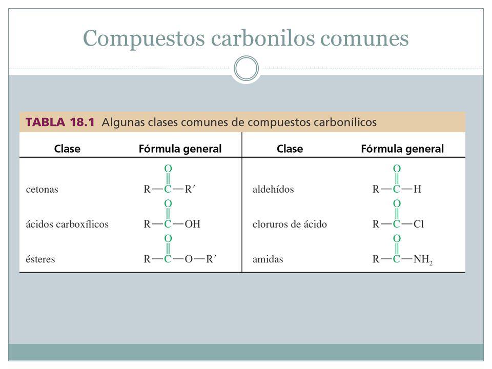 Compuestos carbonilos comunes
