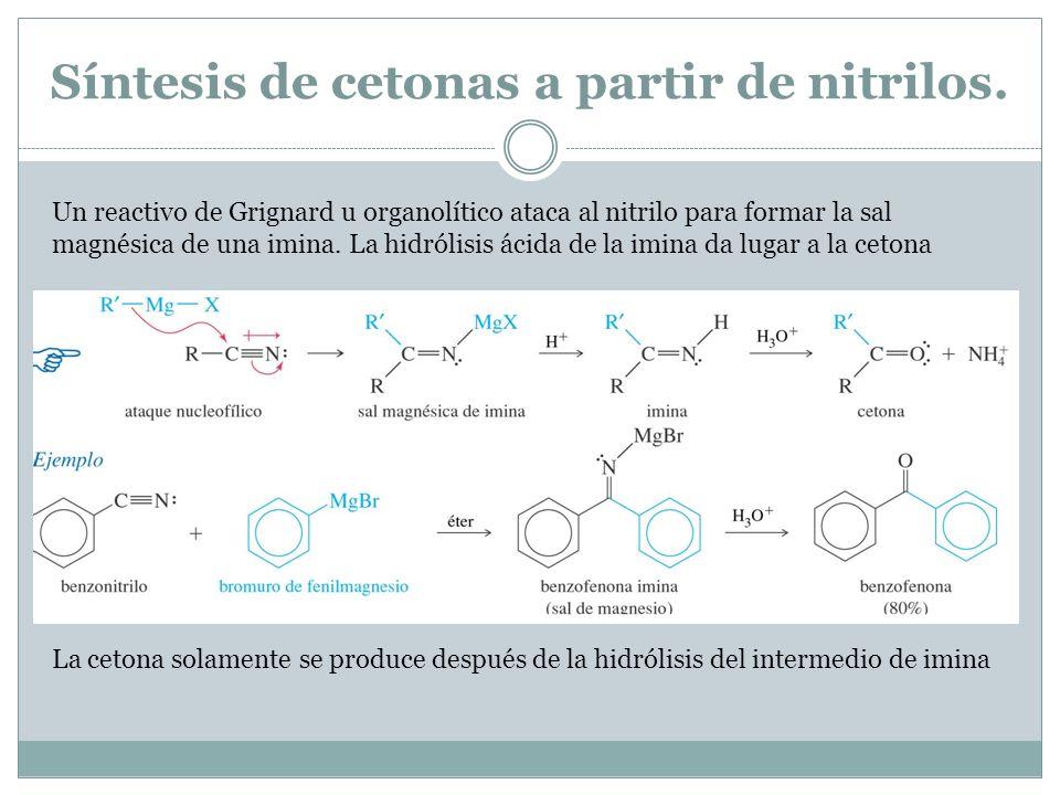 Síntesis de cetonas a partir de nitrilos. Un reactivo de Grignard u organolítico ataca al nitrilo para formar la sal magnésica de una imina. La hidról