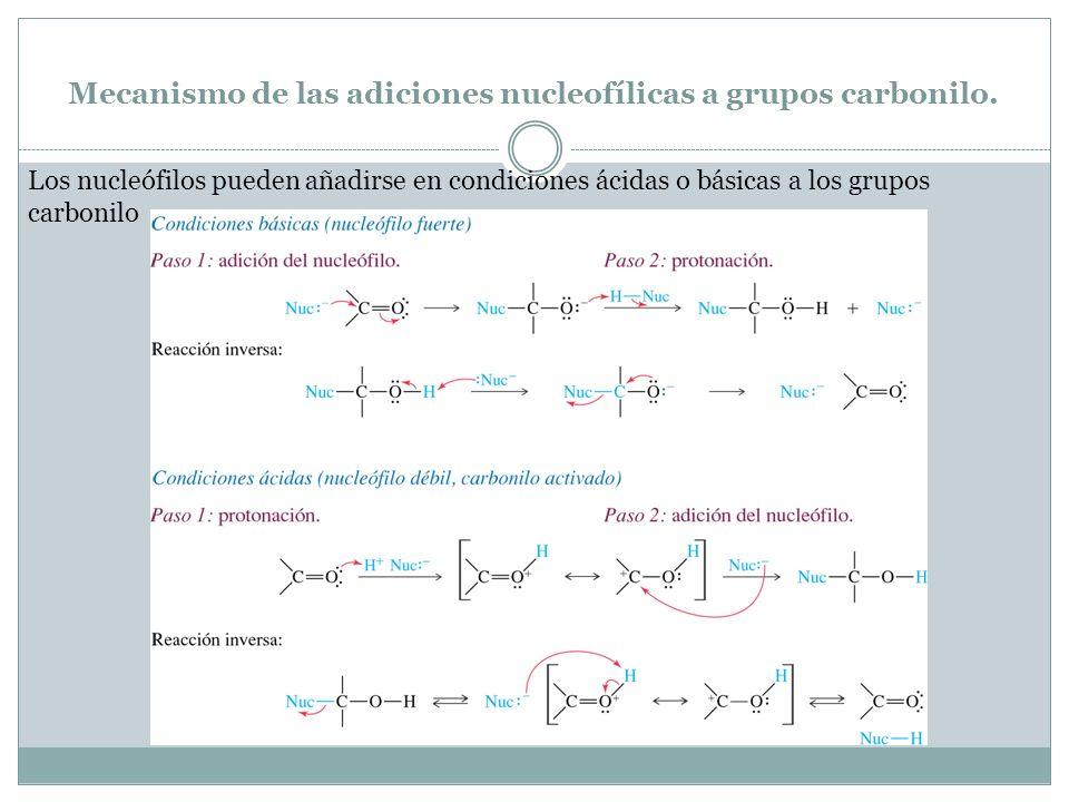 Mecanismo de las adiciones nucleofílicas a grupos carbonilo. Los nucleófilos pueden añadirse en condiciones ácidas o básicas a los grupos carbonilo