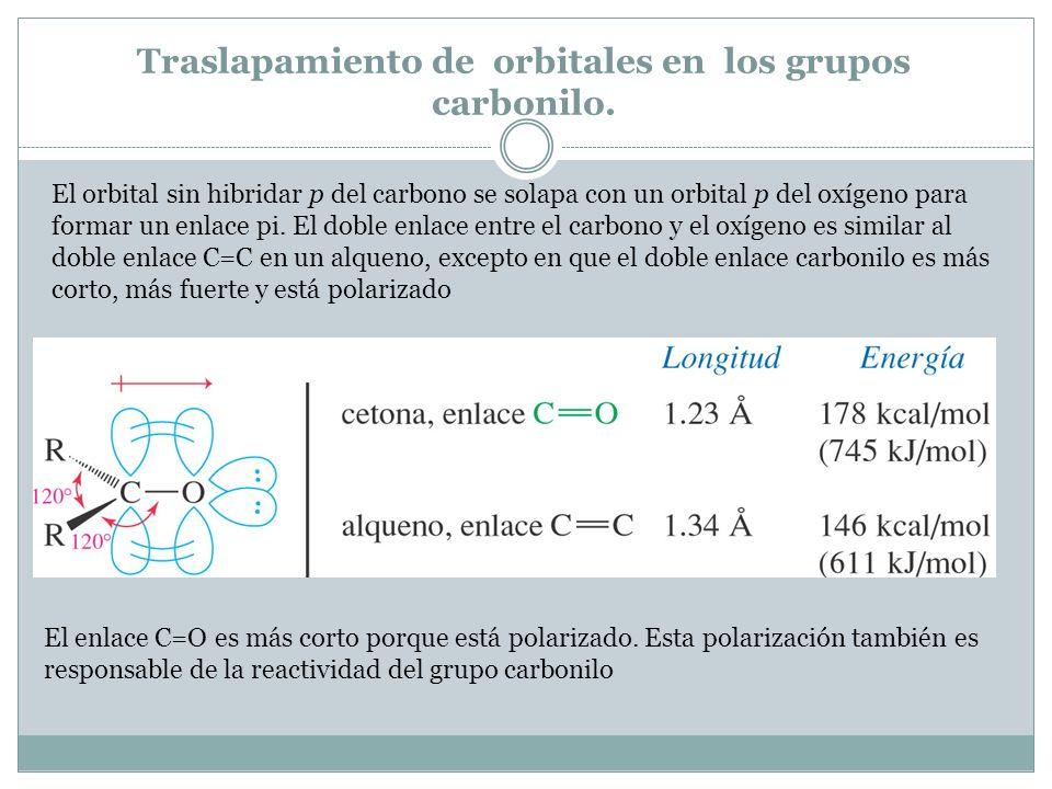 Traslapamiento de orbitales en los grupos carbonilo. El orbital sin hibridar p del carbono se solapa con un orbital p del oxígeno para formar un enlac