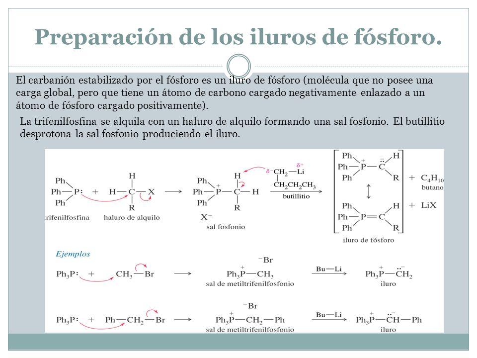 Preparación de los iluros de fósforo. El carbanión estabilizado por el fósforo es un iluro de fósforo (molécula que no posee una carga global, pero qu