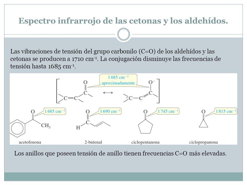 Espectro infrarrojo de las cetonas y los aldehídos. Las vibraciones de tensión del grupo carbonilo (C=O) de los aldehídos y las cetonas se producen a