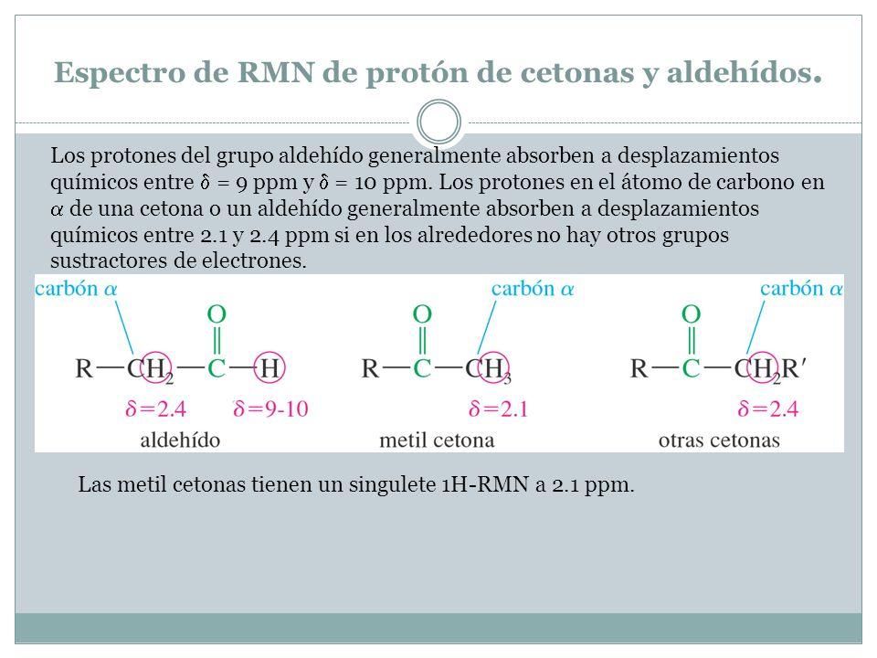 Espectro de RMN de protón de cetonas y aldehídos. Los protones del grupo aldehído generalmente absorben a desplazamientos químicos entre = 9 ppm y = 1