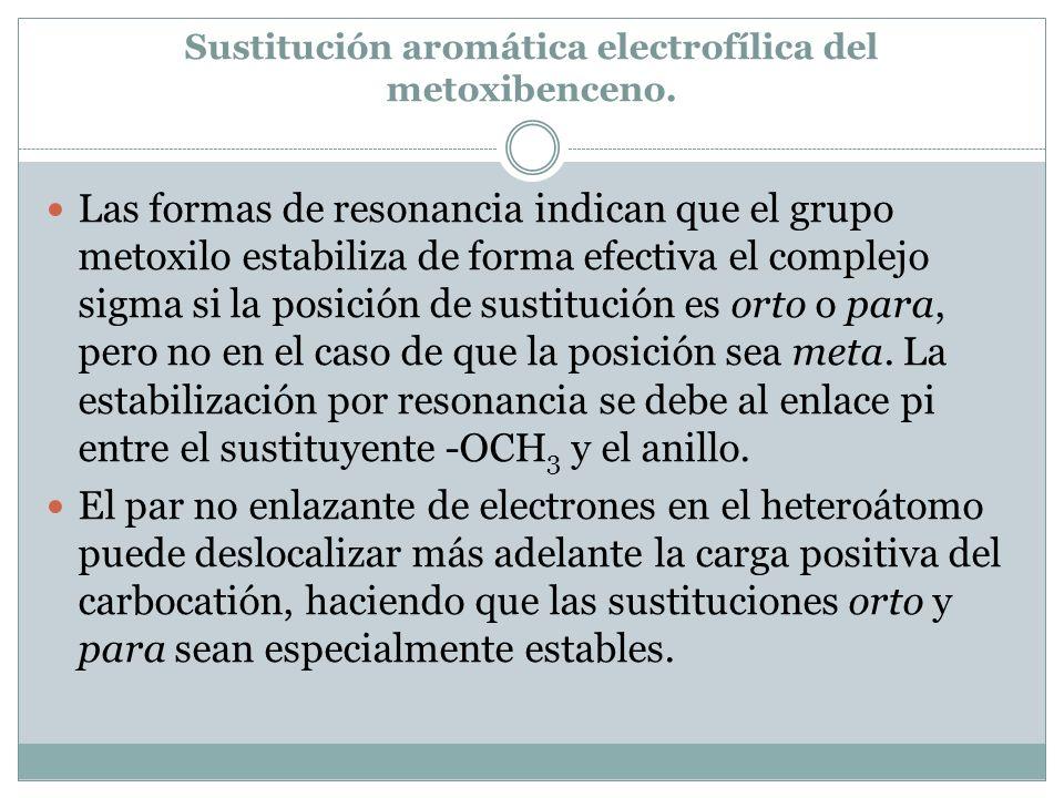 Sustitución aromática electrofílica del metoxibenceno. Las formas de resonancia indican que el grupo metoxilo estabiliza de forma efectiva el complejo