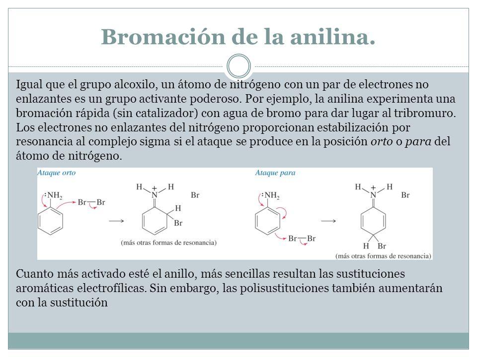 Bromación de la anilina.