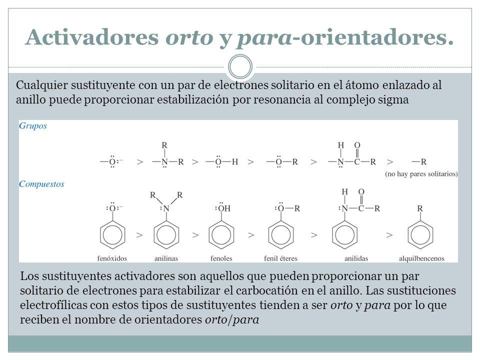 Activadores orto y para-orientadores. Cualquier sustituyente con un par de electrones solitario en el átomo enlazado al anillo puede proporcionar esta