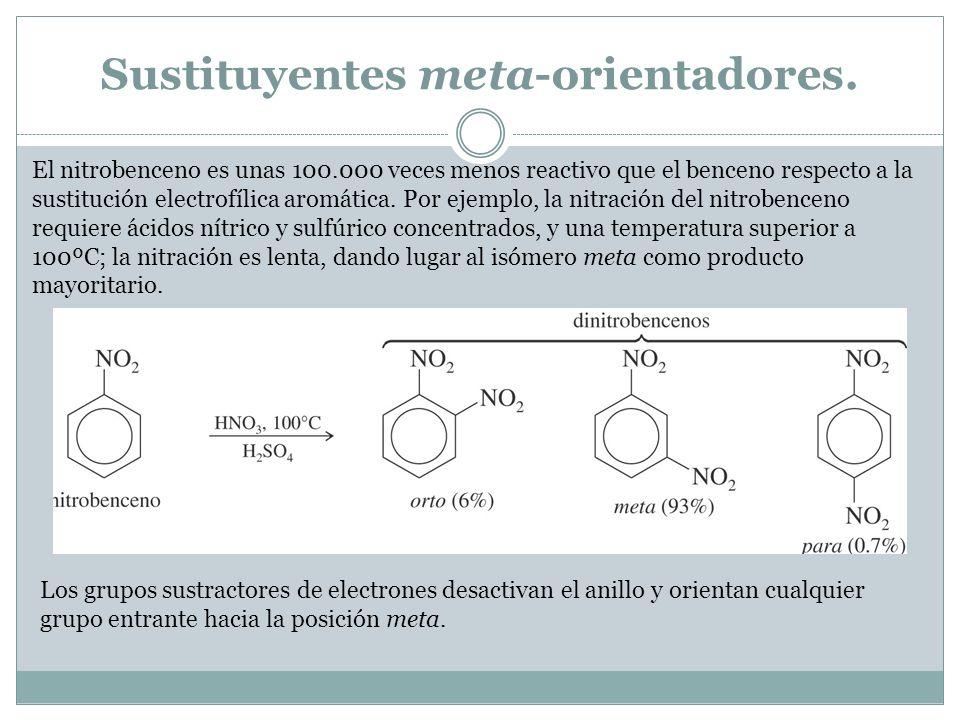 Sustituyentes meta-orientadores. El nitrobenceno es unas 100.000 veces menos reactivo que el benceno respecto a la sustitución electrofílica aromática