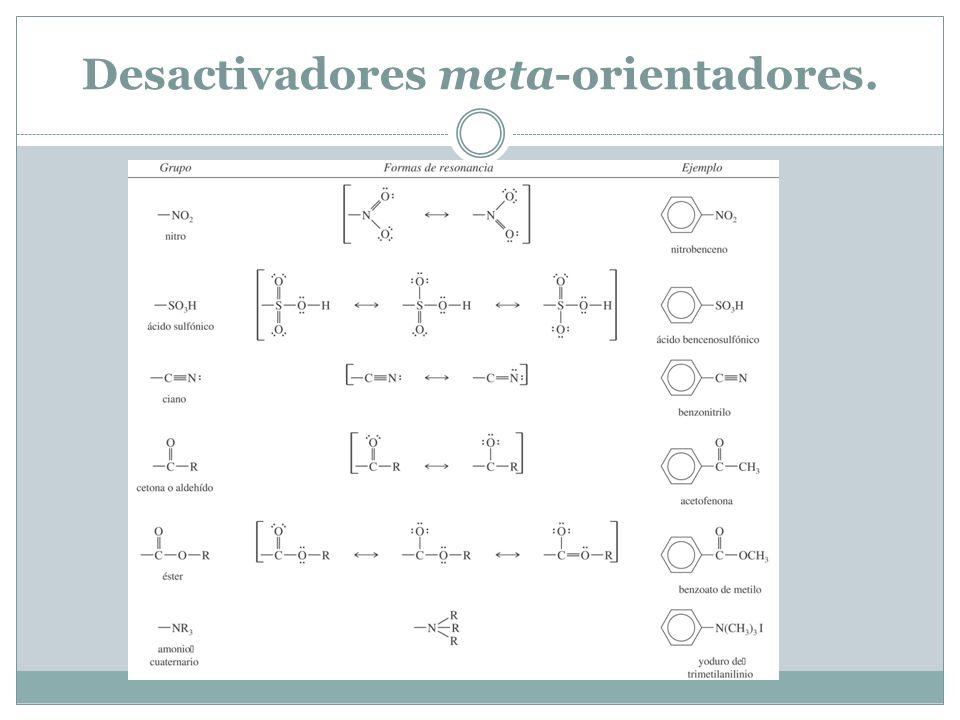 Desactivadores meta-orientadores.