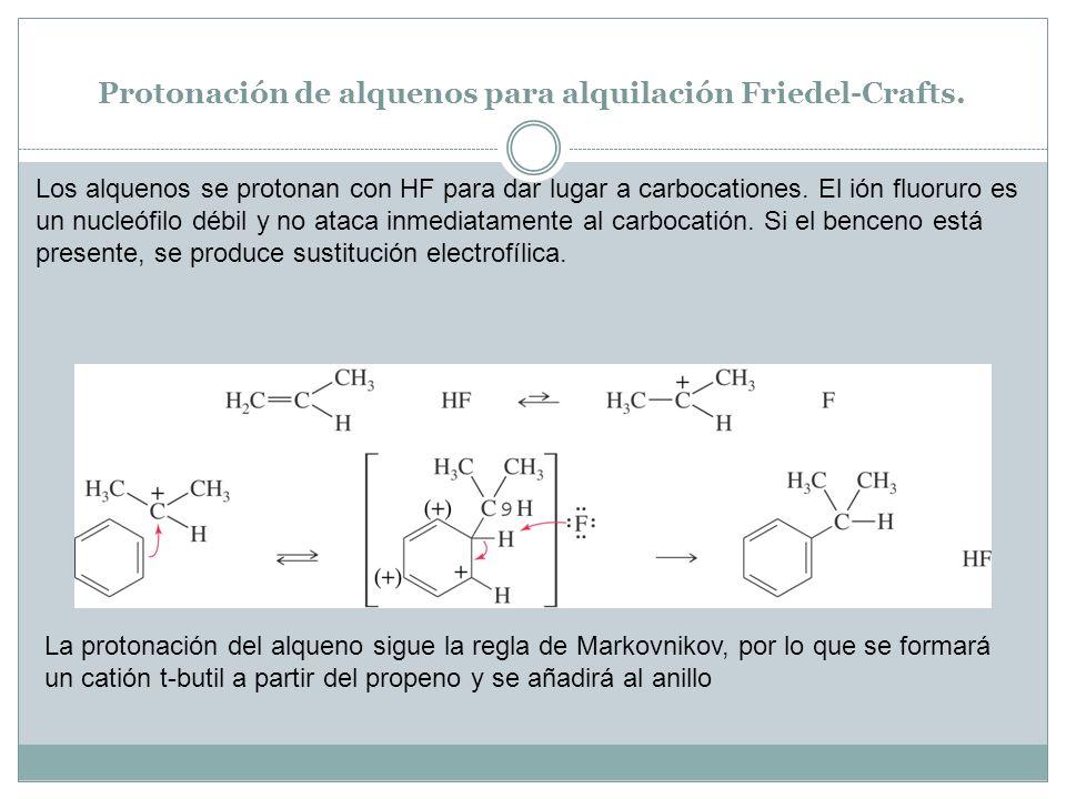 Protonación de alquenos para alquilación Friedel-Crafts. Los alquenos se protonan con HF para dar lugar a carbocationes. El ión fluoruro es un nucleóf