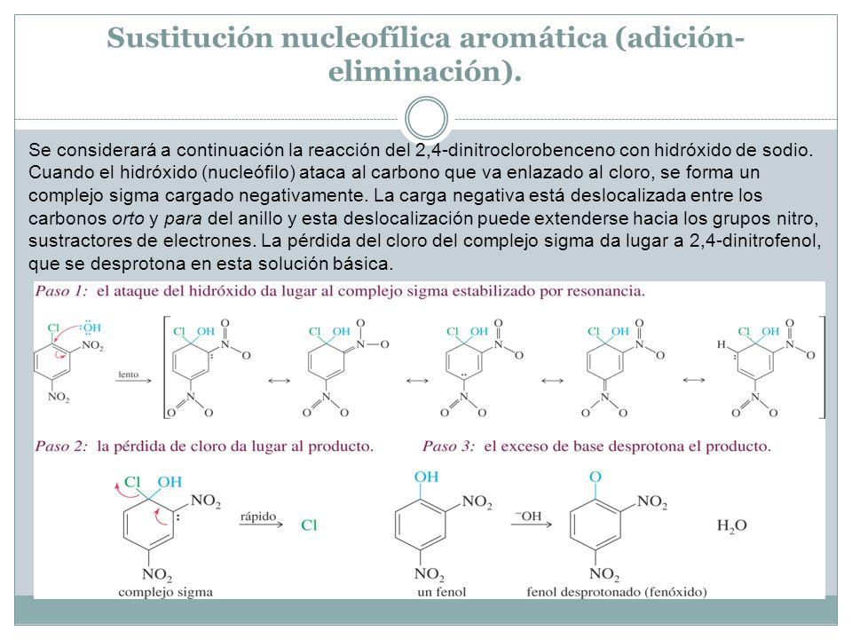 Sustitución nucleofílica aromática (adición- eliminación). Se considerará a continuación la reacción del 2,4-dinitroclorobenceno con hidróxido de sodi