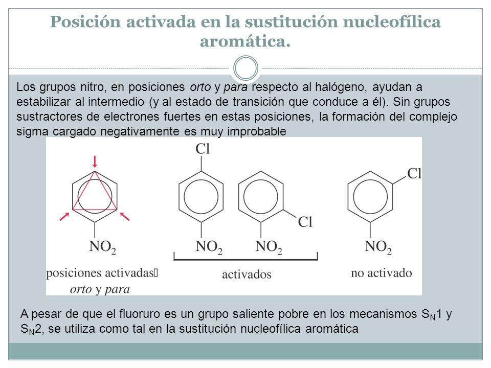Posición activada en la sustitución nucleofílica aromática. Los grupos nitro, en posiciones orto y para respecto al halógeno, ayudan a estabilizar al