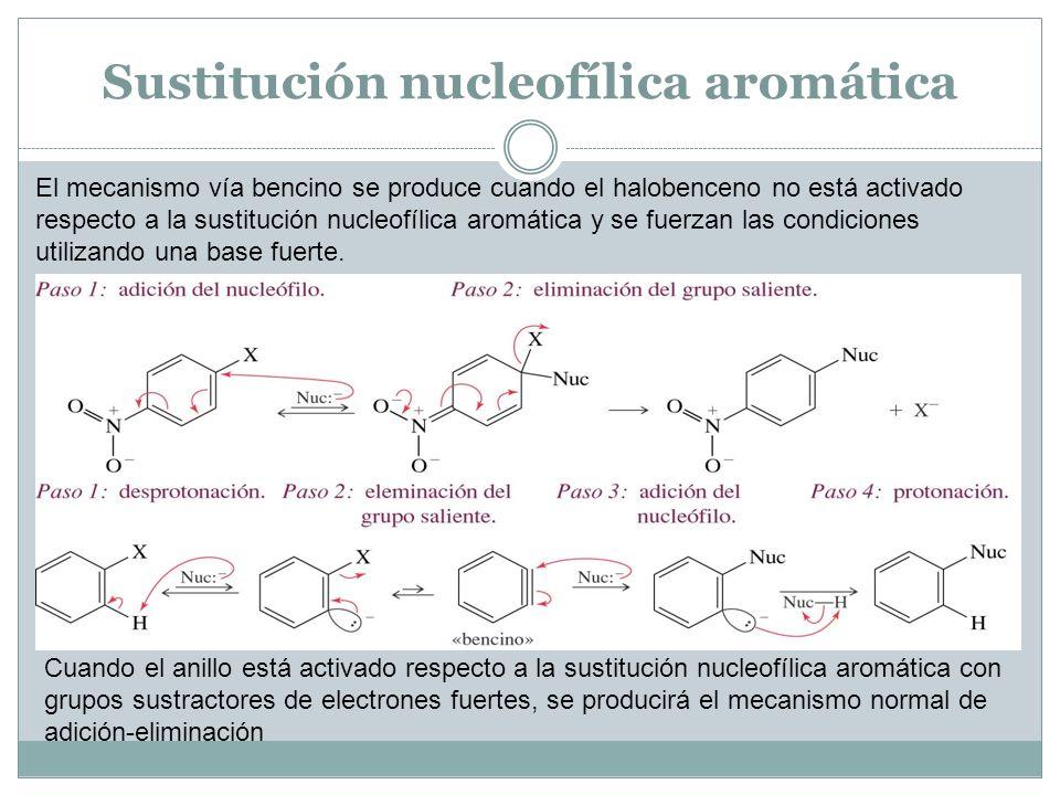 Sustitución nucleofílica aromática El mecanismo vía bencino se produce cuando el halobenceno no está activado respecto a la sustitución nucleofílica aromática y se fuerzan las condiciones utilizando una base fuerte.