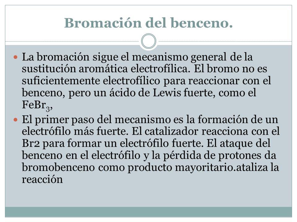 Bromación del benceno. La bromación sigue el mecanismo general de la sustitución aromática electrofílica. El bromo no es suficientemente electrofílico