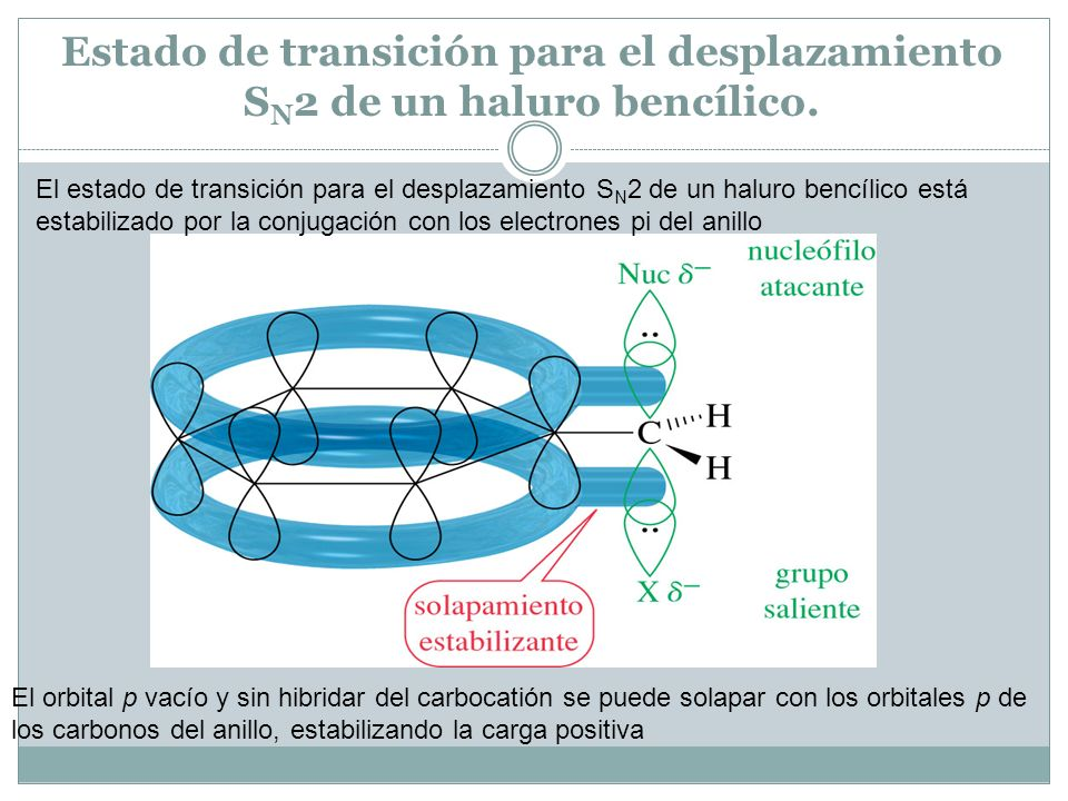 Estado de transición para el desplazamiento S N 2 de un haluro bencílico. El estado de transición para el desplazamiento S N 2 de un haluro bencílico