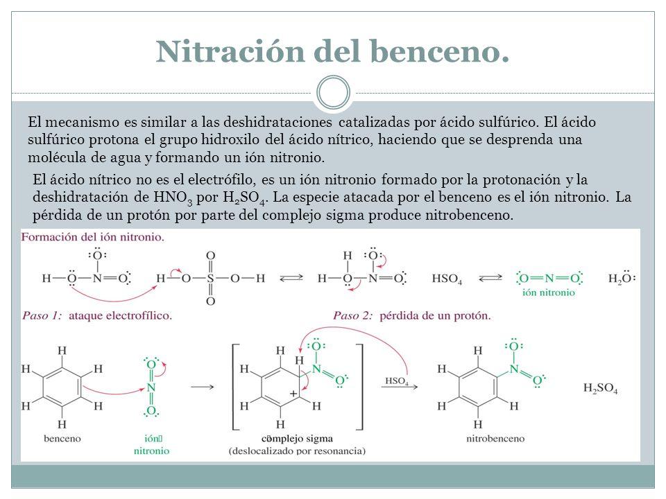 Nitración del benceno.