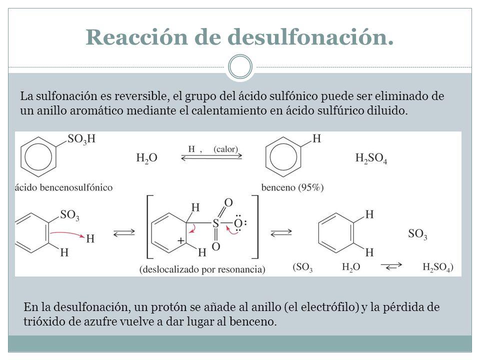 Reacción de desulfonación. La sulfonación es reversible, el grupo del ácido sulfónico puede ser eliminado de un anillo aromático mediante el calentami