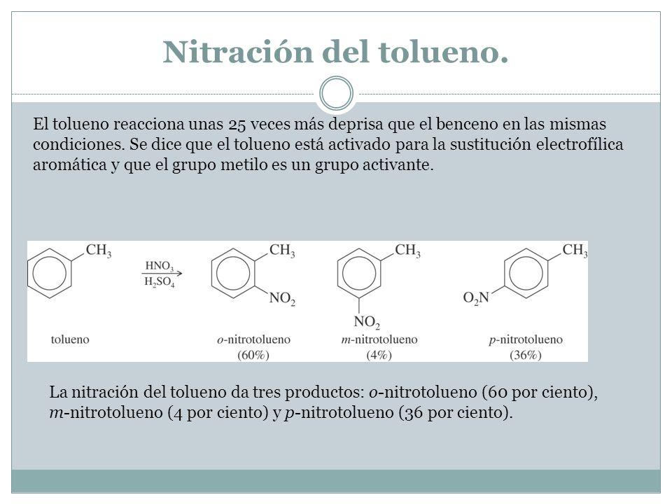 Nitración del tolueno. El tolueno reacciona unas 25 veces más deprisa que el benceno en las mismas condiciones. Se dice que el tolueno está activado p