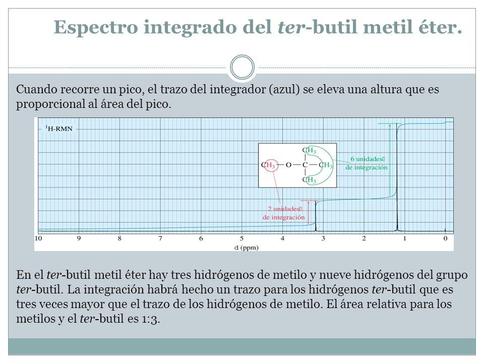 Espectro integrado del ter-butil metil éter. Cuando recorre un pico, el trazo del integrador (azul) se eleva una altura que es proporcional al área de