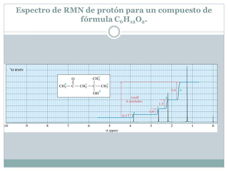 Espectro de RMN de protón para un compuesto de fórmula C 6 H 12 O 2.