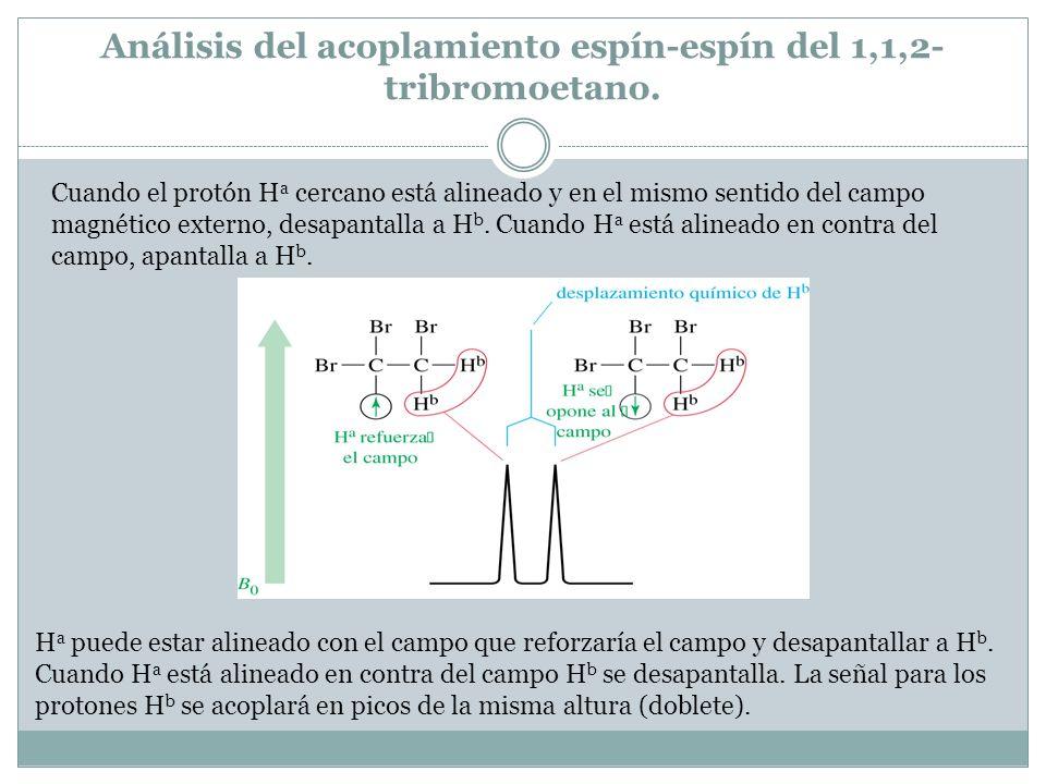 Análisis del acoplamiento espín-espín del 1,1,2- tribromoetano. Cuando el protón H a cercano está alineado y en el mismo sentido del campo magnético e