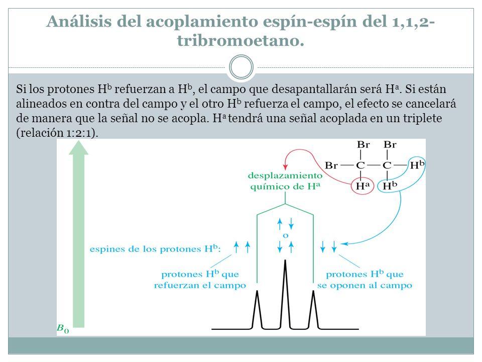 Análisis del acoplamiento espín-espín del 1,1,2- tribromoetano. Si los protones H b refuerzan a H b, el campo que desapantallarán será H a. Si están a