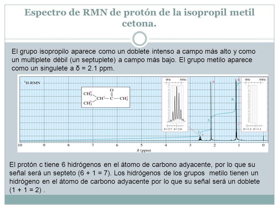 Espectro de RMN de protón de la isopropil metil cetona. El grupo isopropilo aparece como un doblete intenso a campo más alto y como un multiplete débi