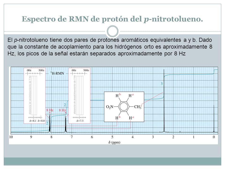 Espectro de RMN de protón del p-nitrotolueno. El p-nitrotolueno tiene dos pares de protones aromáticos equivalentes a y b. Dado que la constante de ac