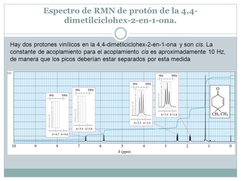 Espectro de RMN de protón de la 4,4- dimetilciclohex-2-en-1-ona. Hay dos protones vinílicos en la 4,4-dimetilciclohex-2-en-1-ona y son cis. La constan