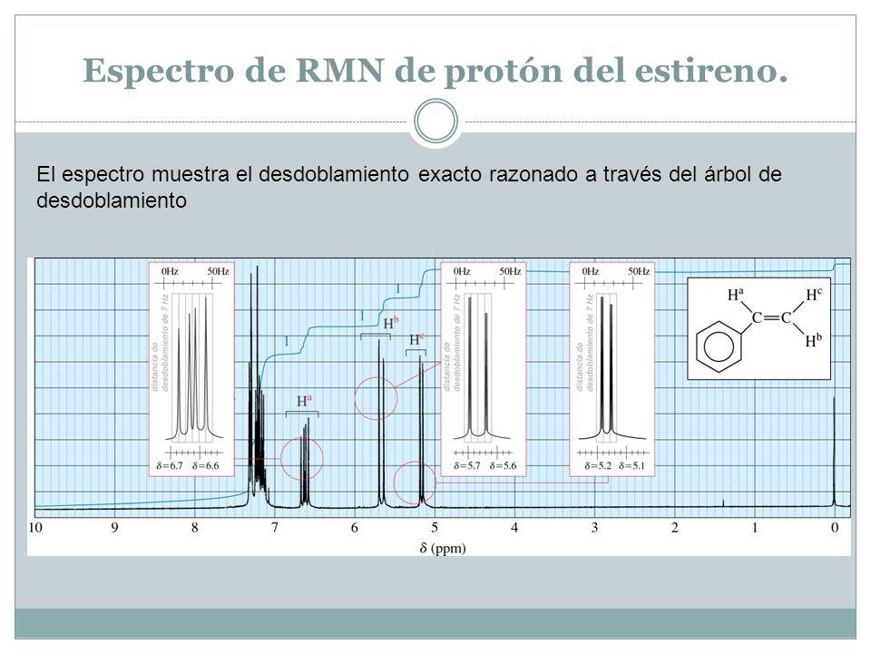 Espectro de RMN de protón del estireno. El espectro muestra el desdoblamiento exacto razonado a través del árbol de desdoblamiento