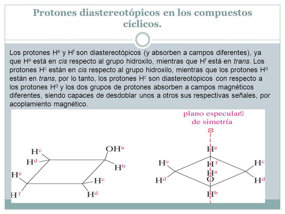 Protones diastereotópicos en los compuestos cíclicos. Los protones H e y H f son diastereotópicos (y absorben a campos diferentes), ya que H e está en