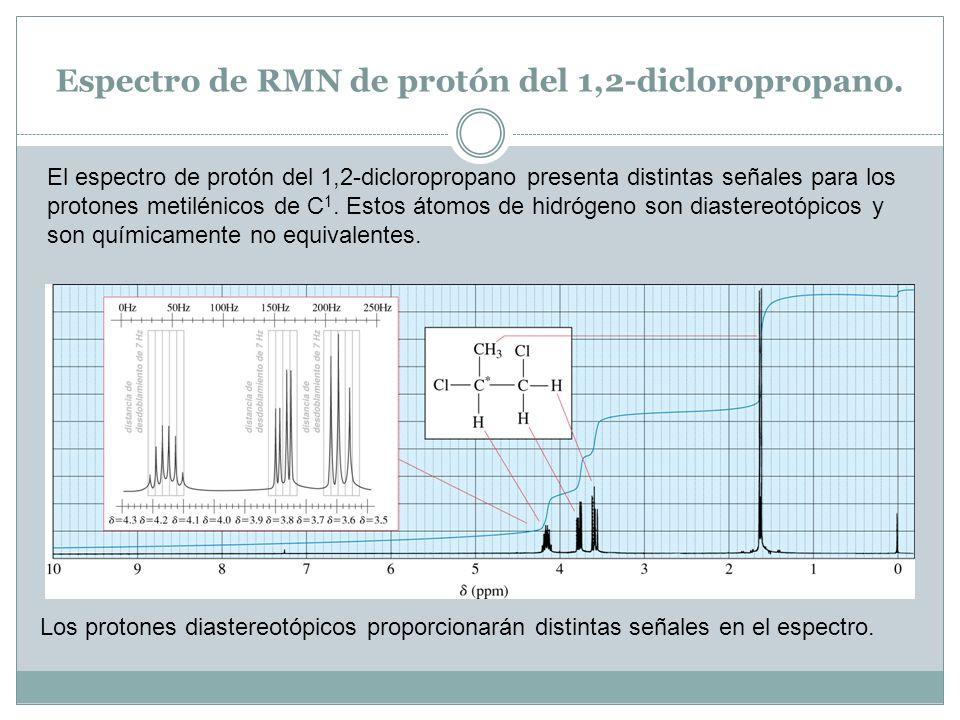 Espectro de RMN de protón del 1,2-dicloropropano. El espectro de protón del 1,2-dicloropropano presenta distintas señales para los protones metilénico