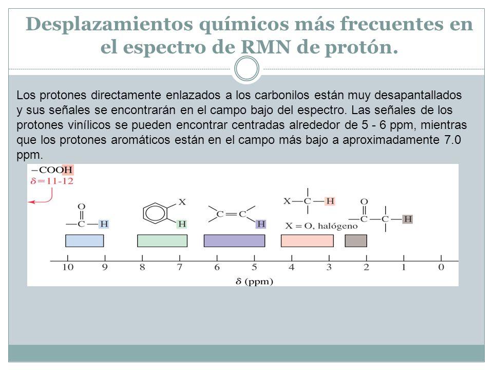 Desplazamientos químicos más frecuentes en el espectro de RMN de protón. Los protones directamente enlazados a los carbonilos están muy desapantallado