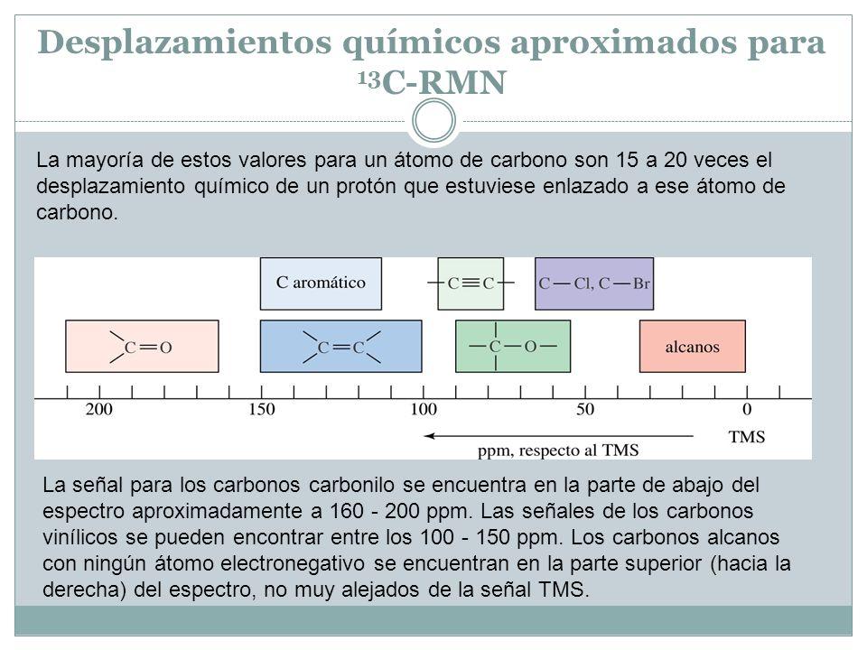 Desplazamientos químicos aproximados para 13 C-RMN La mayoría de estos valores para un átomo de carbono son 15 a 20 veces el desplazamiento químico de