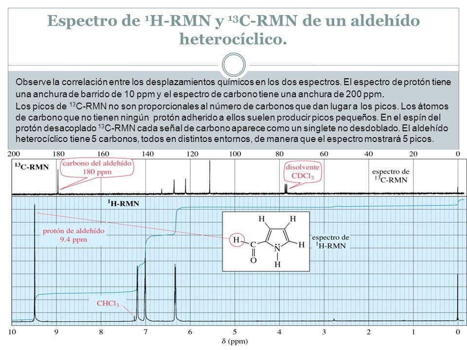 Espectro de 1 H-RMN y 13 C-RMN de un aldehído heterocíclico. Observe la correlación entre los desplazamientos químicos en los dos espectros. El espect
