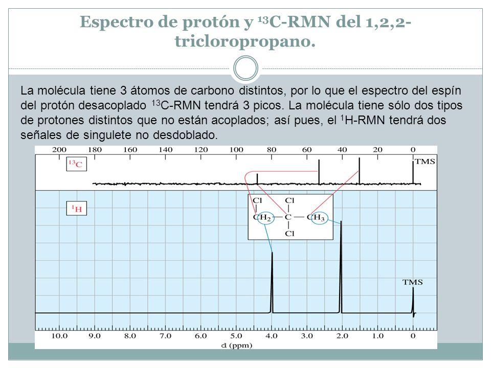 Espectro de protón y 13 C-RMN del 1,2,2- tricloropropano. La molécula tiene 3 átomos de carbono distintos, por lo que el espectro del espín del protón