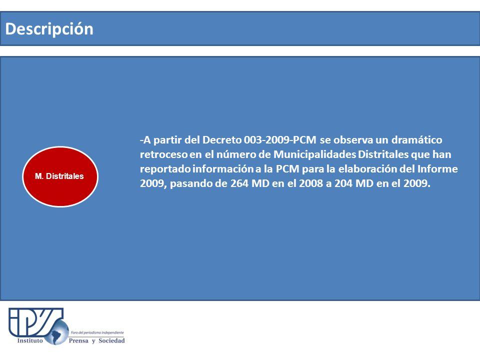 Descripción -A partir del Decreto 003-2009-PCM se observa un dramático retroceso en el número de Municipalidades Distritales que han reportado información a la PCM para la elaboración del Informe 2009, pasando de 264 MD en el 2008 a 204 MD en el 2009.