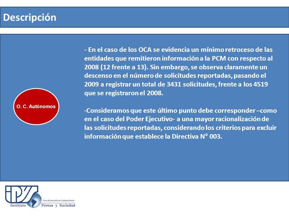 Descripción - En el caso de los OCA se evidencia un mínimo retroceso de las entidades que remitieron información a la PCM con respecto al 2008 (12 frente a 13).
