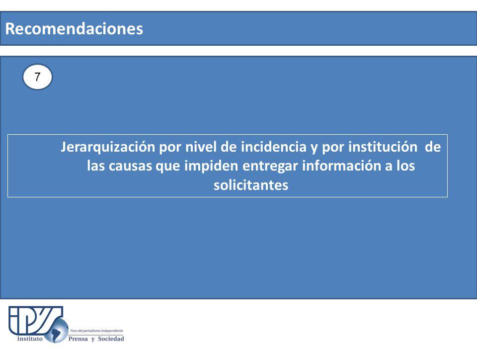 Recomendaciones 7 Jerarquización por nivel de incidencia y por institución de las causas que impiden entregar información a los solicitantes