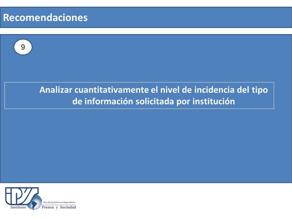 Recomendaciones 9 Analizar cuantitativamente el nivel de incidencia del tipo de información solicitada por institución