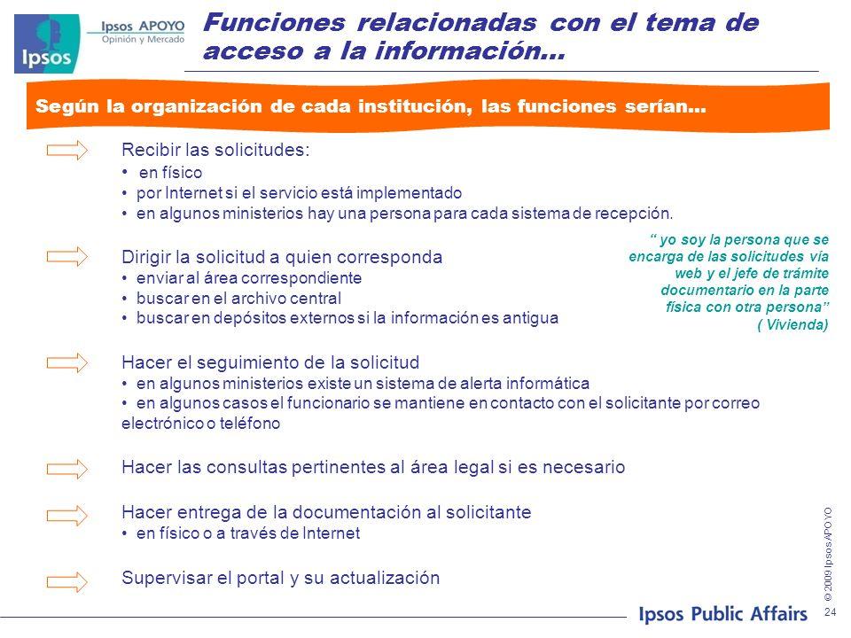 © 2009 Ipsos APOYO 24 Funciones relacionadas con el tema de acceso a la información… Según la organización de cada institución, las funciones serían…
