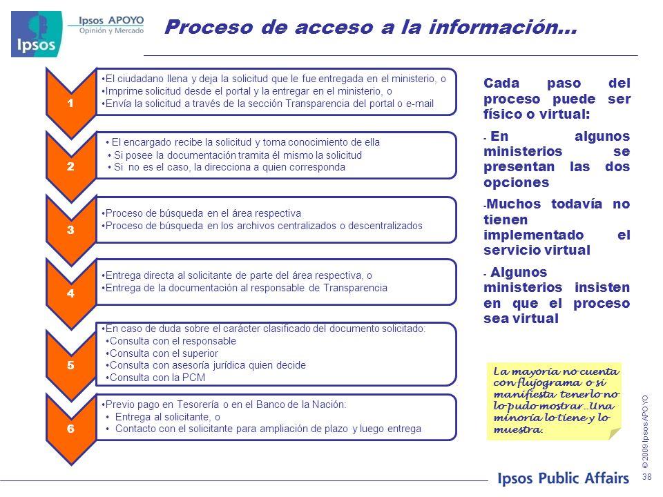 © 2009 Ipsos APOYO 38 Proceso de acceso a la información… Cada paso del proceso puede ser físico o virtual: - En algunos ministerios se presentan las