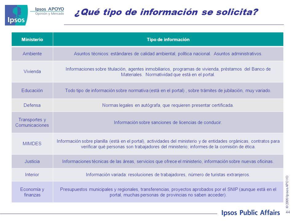 © 2009 Ipsos APOYO 44 ¿Qué tipo de información se solicita? MinisterioTipo de información AmbienteAsuntos técnicos: estándares de calidad ambiental, p