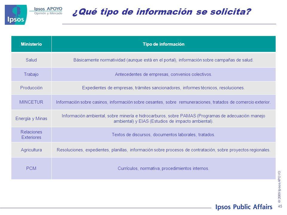 © 2009 Ipsos APOYO 45 ¿Qué tipo de información se solicita? MinisterioTipo de información SaludBásicamente normatividad (aunque está en el portal), in
