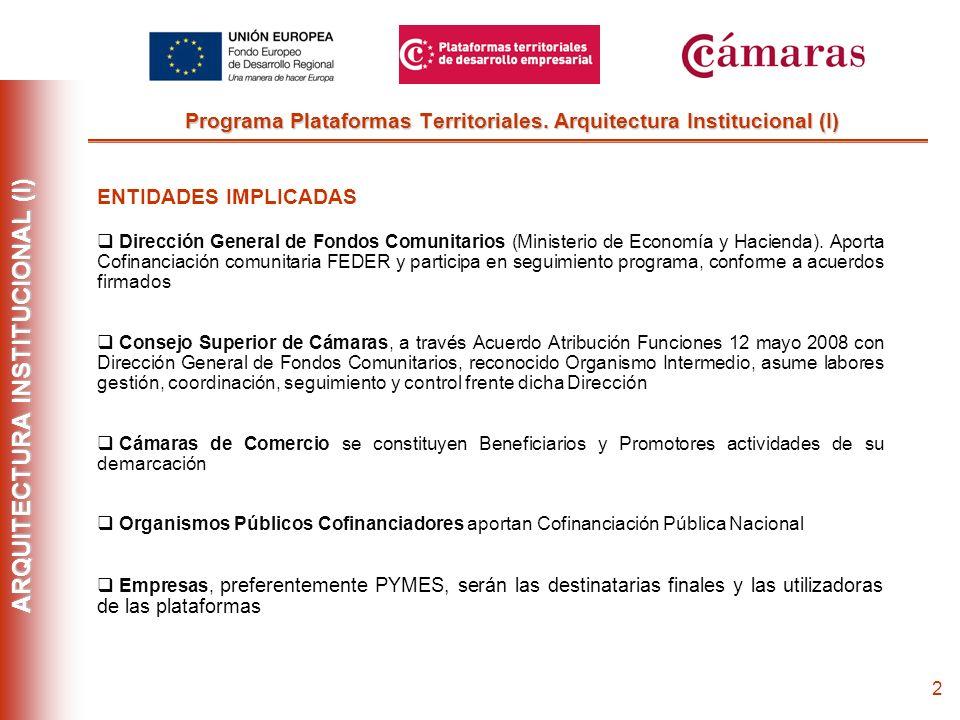 1 Programa Plataformas Territoriales. Estructura y Contenido de la Jornada 11:30 h.