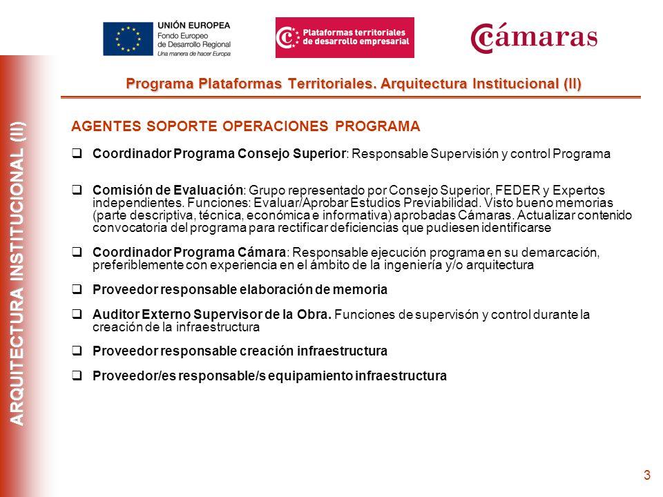 2 ENTIDADES IMPLICADAS Dirección General de Fondos Comunitarios (Ministerio de Economía y Hacienda).