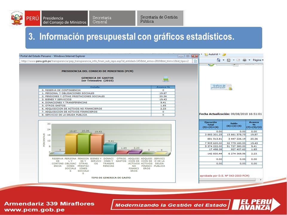 Objetivos del Acuerdo Nacional 3. Información presupuestal con gráficos estadísticos. 14