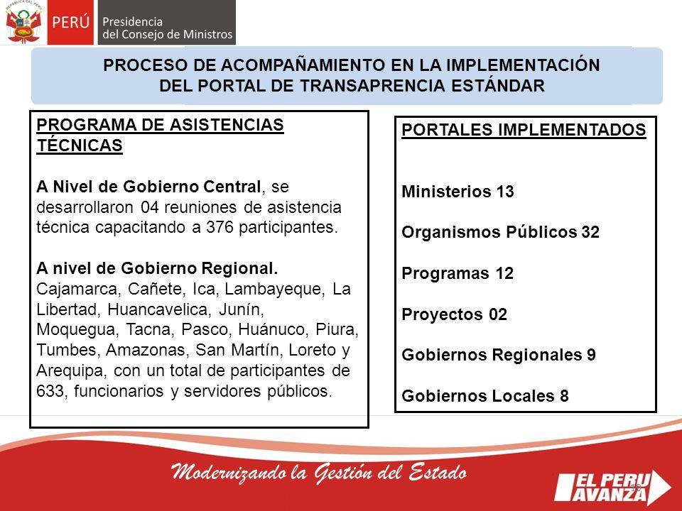 19 Modernizando la Gestión del Estado PROGRAMA DE ASISTENCIAS TÉCNICAS A Nivel de Gobierno Central, se desarrollaron 04 reuniones de asistencia técnic