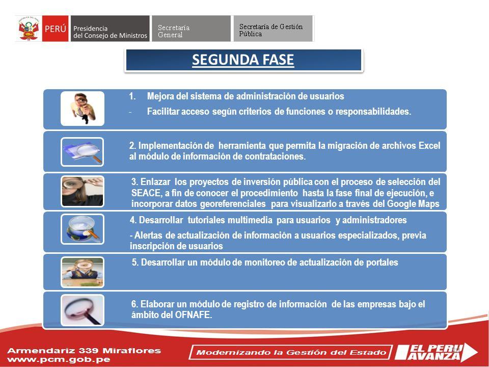 Objetivos del Acuerdo Nacional SEGUNDA FASE 1.Mejora del sistema de administración de usuarios - Facilitar acceso según criterios de funciones o respo