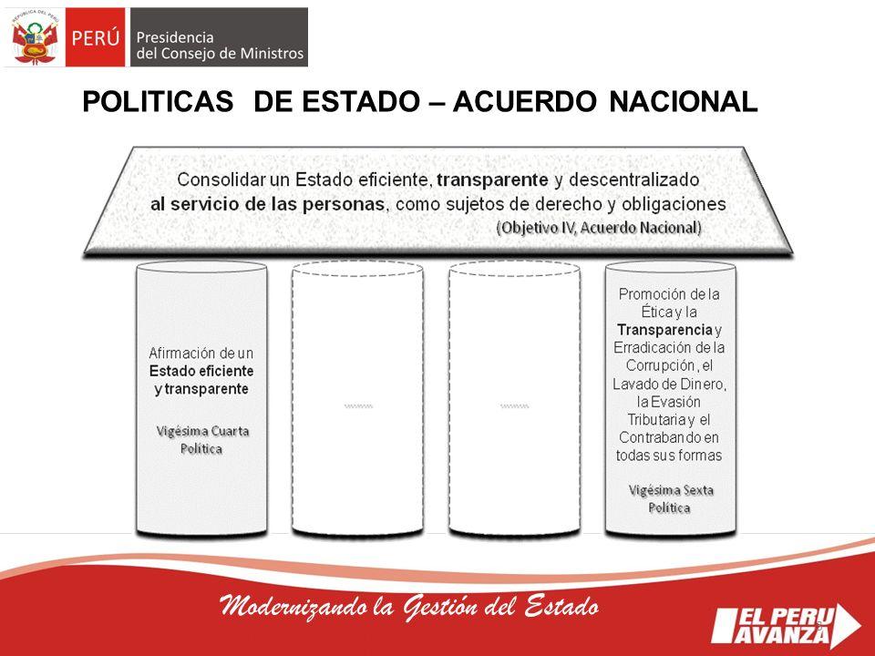 3 Modernizando la Gestión del Estado POLITICAS DE ESTADO – ACUERDO NACIONAL 3